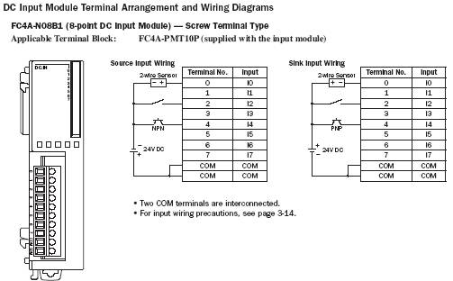 on dc terminal block wiring diagram